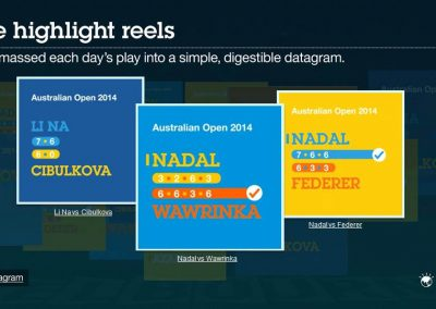 AUSTRALIAN OPEN – Presentation Design